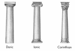 In Ancient Greece While The Corinthian Column Was Seen In Ancient Rome